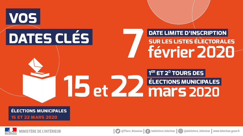 Infographie Inscription listes electorales 2020 Dates cles